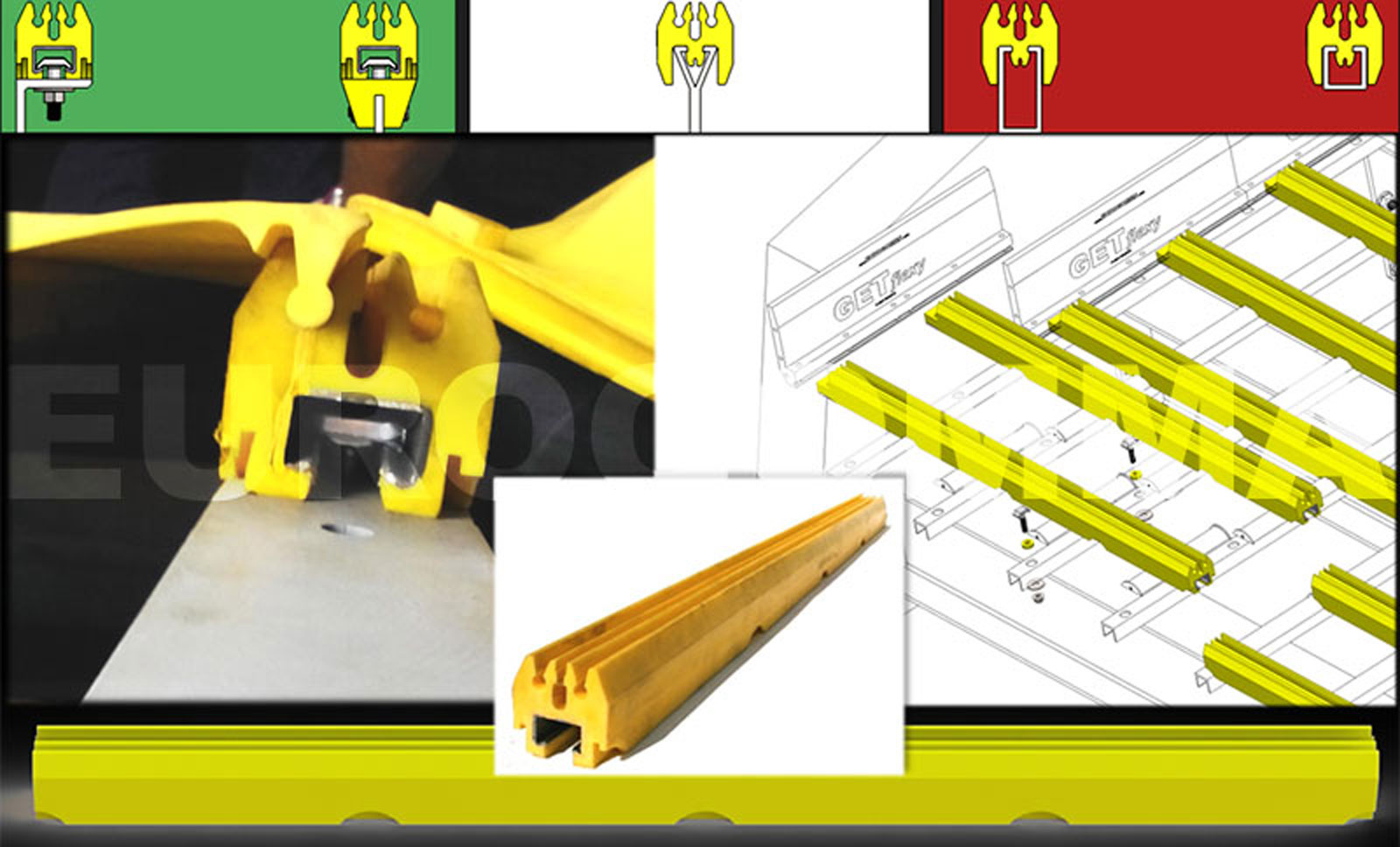 Polyurethane_screens_GET_flexy_clamp_bars